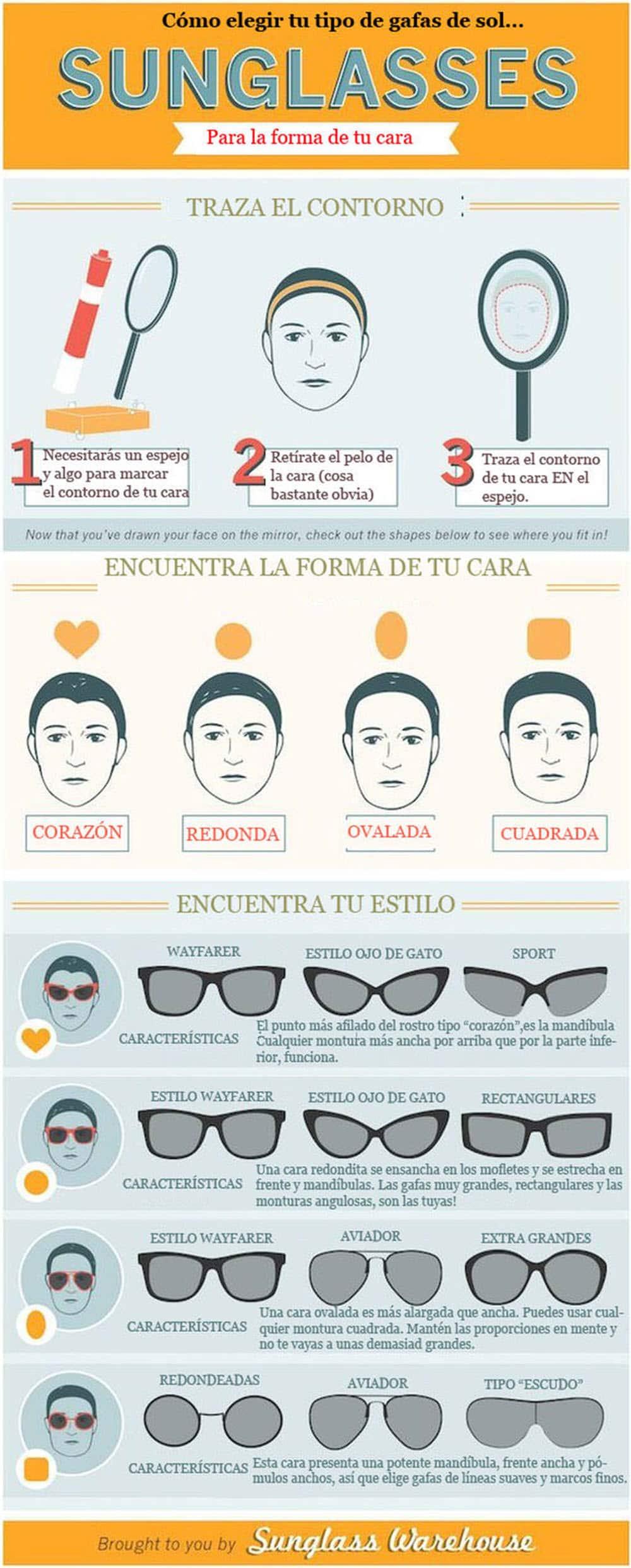 guia estilo hombre visual como elegir tipo gafas de sol