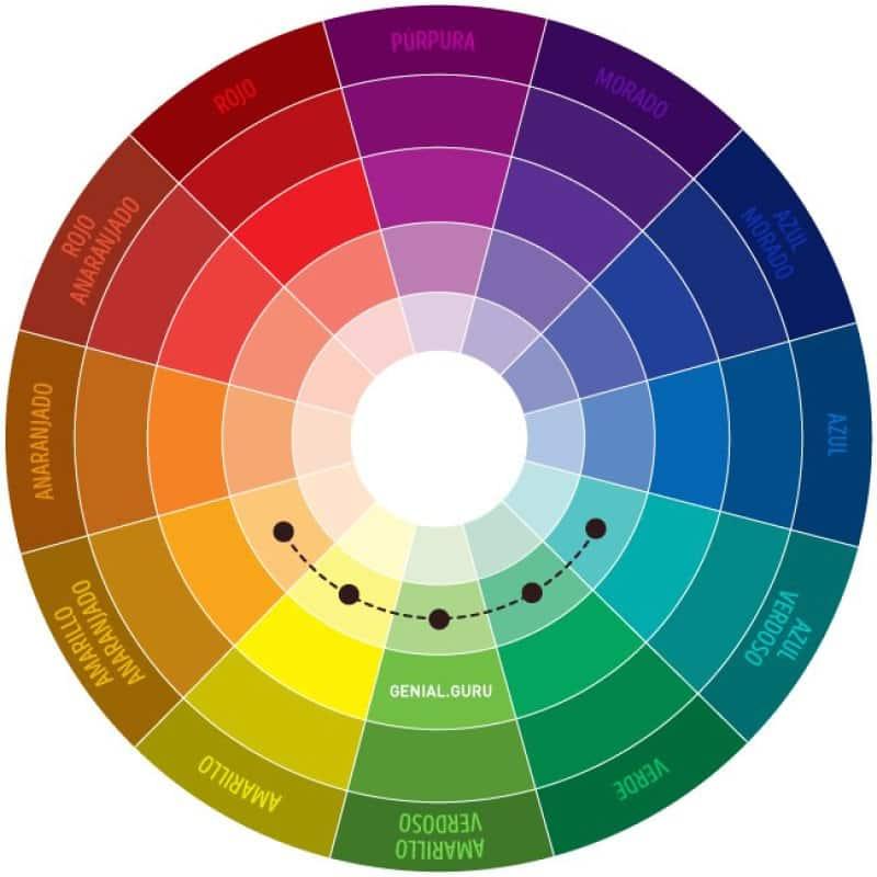 como combinar colores ropa hombre combinacion analogica