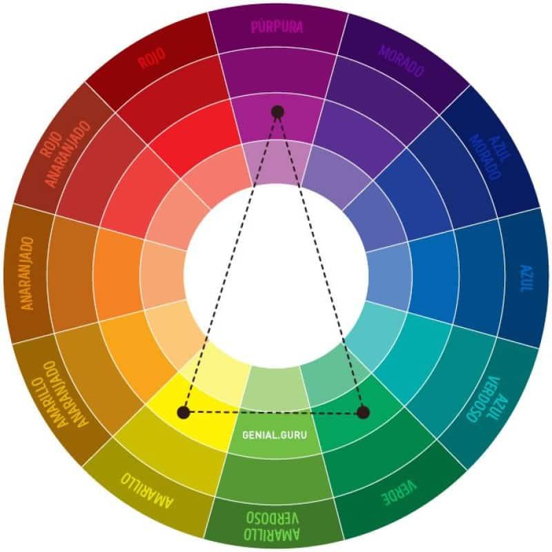 como combinar colores ropa hombre combinacion complementaria separado