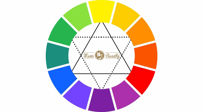 como combinar colores ropa complementos calzado hombre rueda color circulo cromatico doce colores tipos